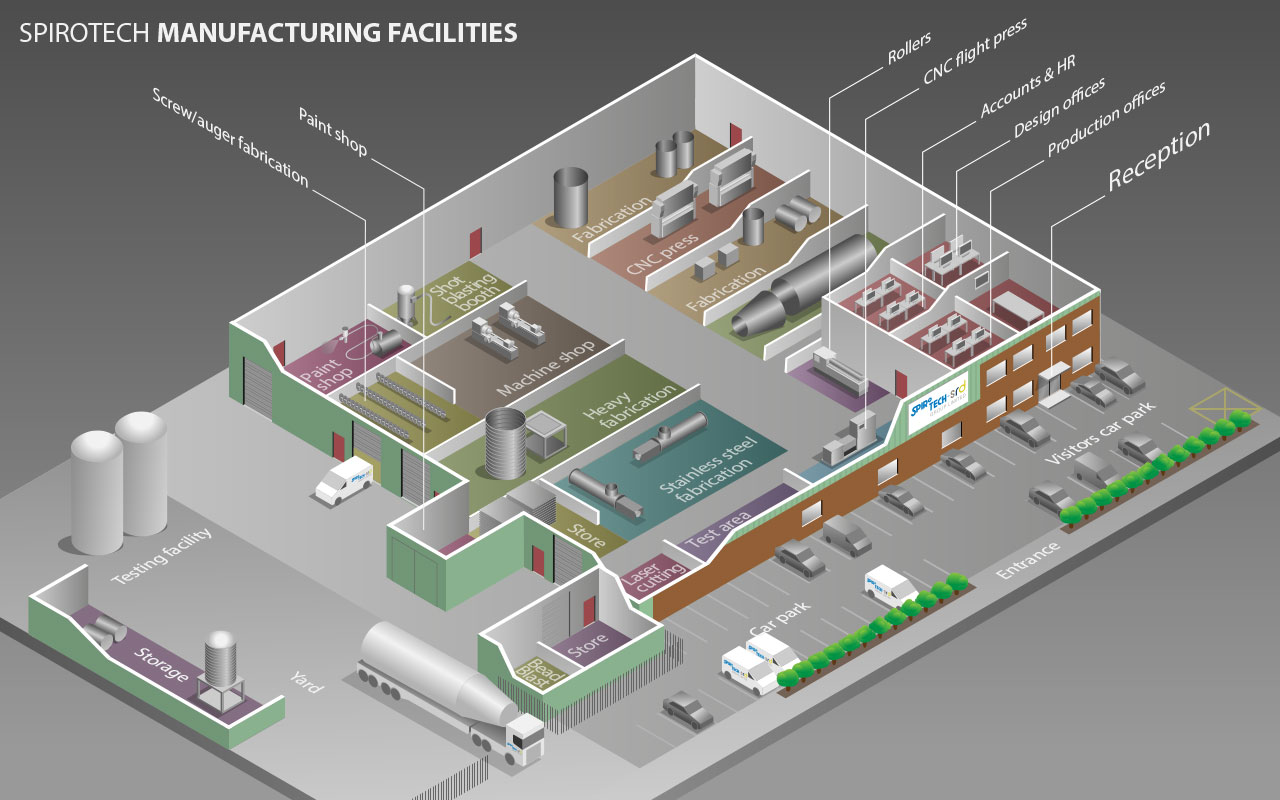 Spirotech manufacturing facilities diagram